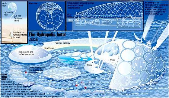 Hydropolis - The World's First Underwater Hotel