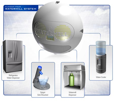 WaterMill: An Appliance for Creating Fresh Drinking Water from Thin Air