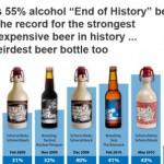 brewdog-creates-the-end-of-history-55-beer