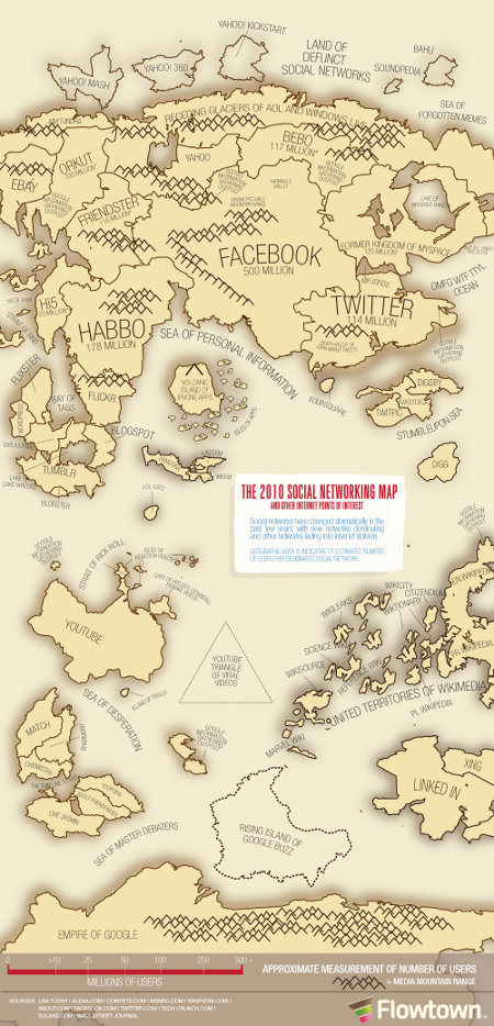 social-network-map-small 5432