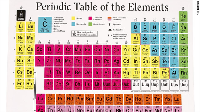 lg periodic table makeover222