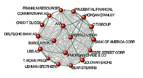 network-of-global-corporate
