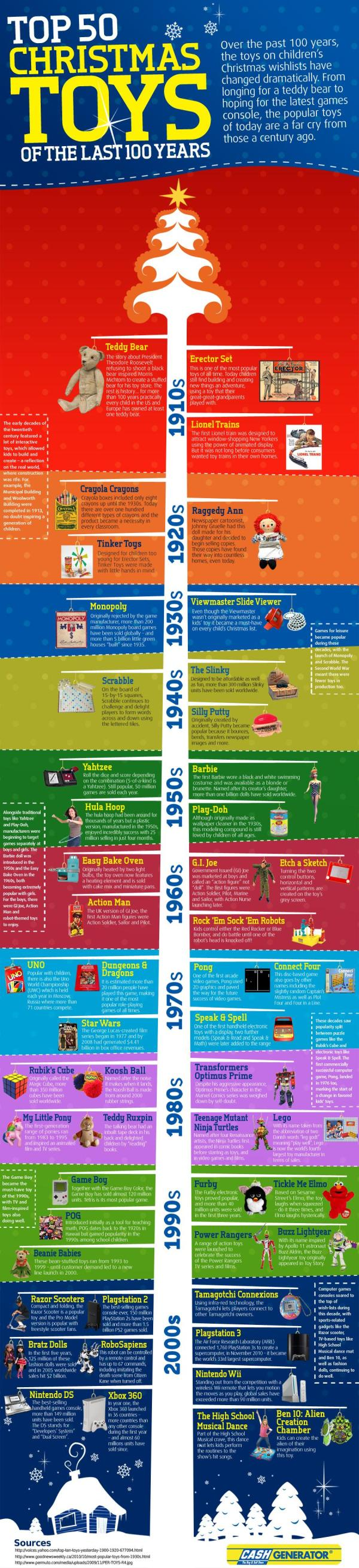 top-50-christmas-toys-of-the-last-100-years