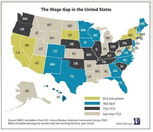 gender wage gap by state