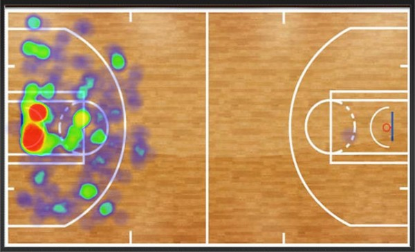 kevin-durant-closely-guarded-makes 2
