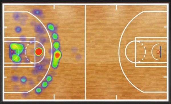 kevin-durant-open-shots-makes 4