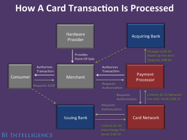 payments value chain graphic-2