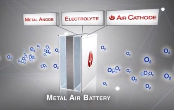 phinergy-aluminum-air-battery