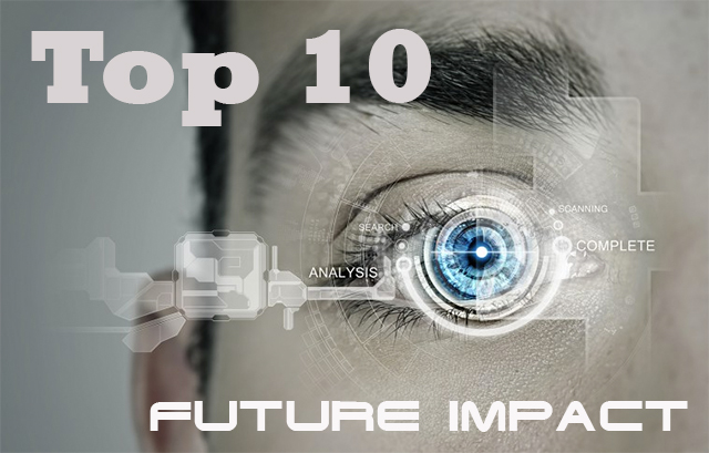Top 10 Impact Lab Articles 1