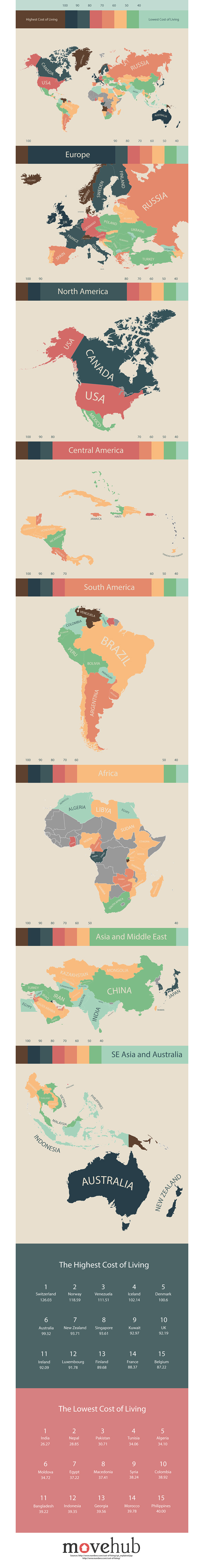 movehubs-infographics-show-the-cost-of-living-of-different-countries-from-all-over-the-world-12