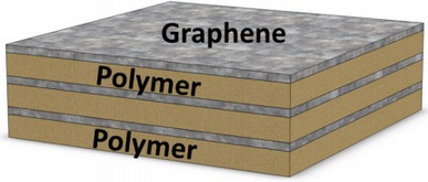 graphene-layers