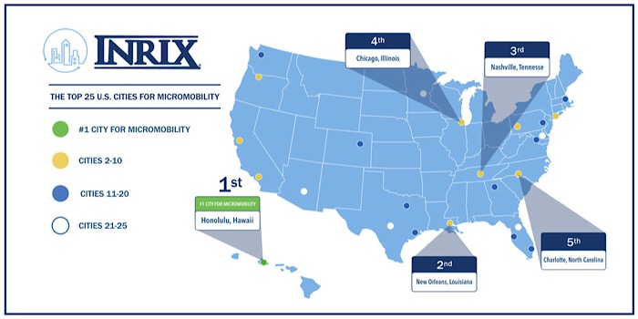 INRIX Micromobility Graphic US