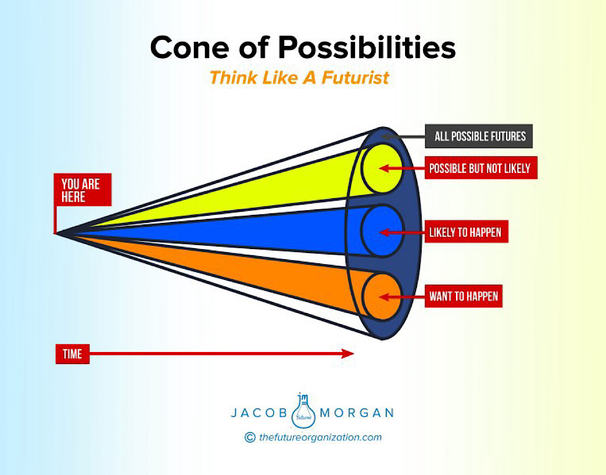 Thinking Like A Futurist is the #1 Skill For Leaders: Here's How to Master It