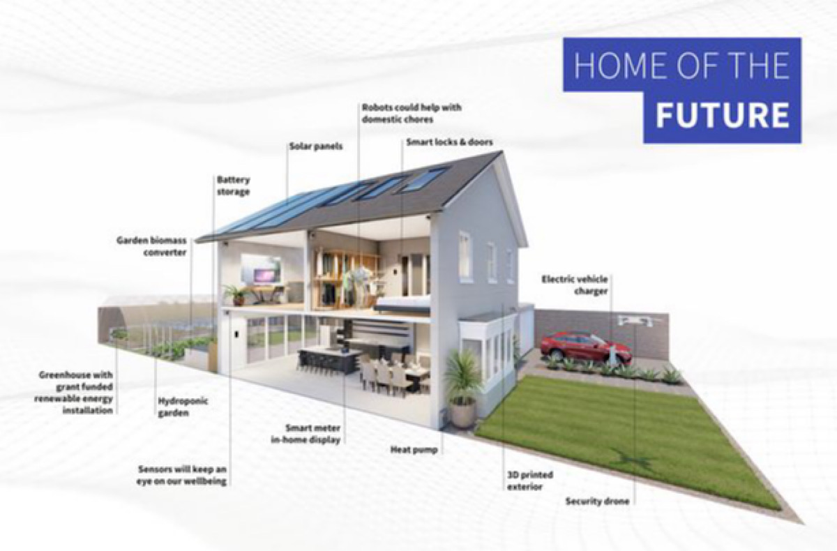 3D printed house of the future to have AI meals and robots doing washing by 2035